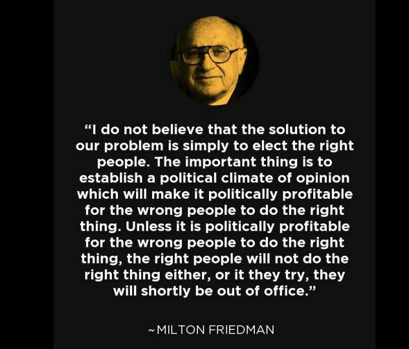 میلتون فیریدمن